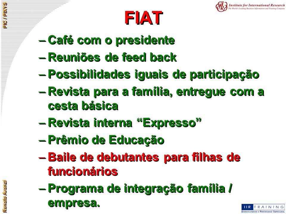FIAT Café com o presidente Reuniões de feed back