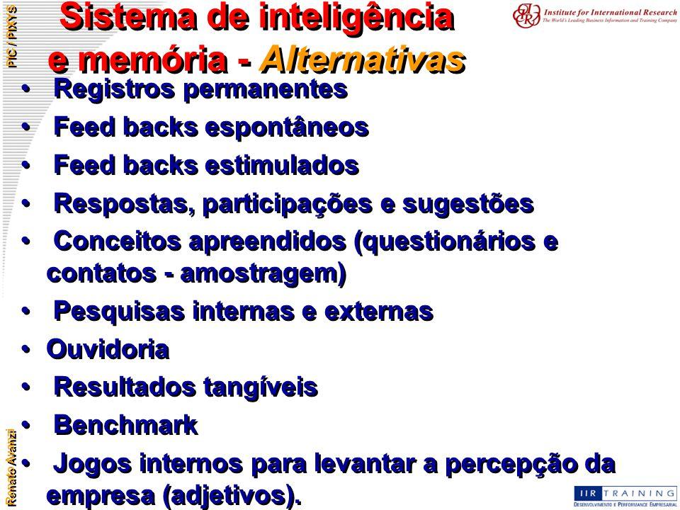 Sistema de inteligência e memória - Alternativas