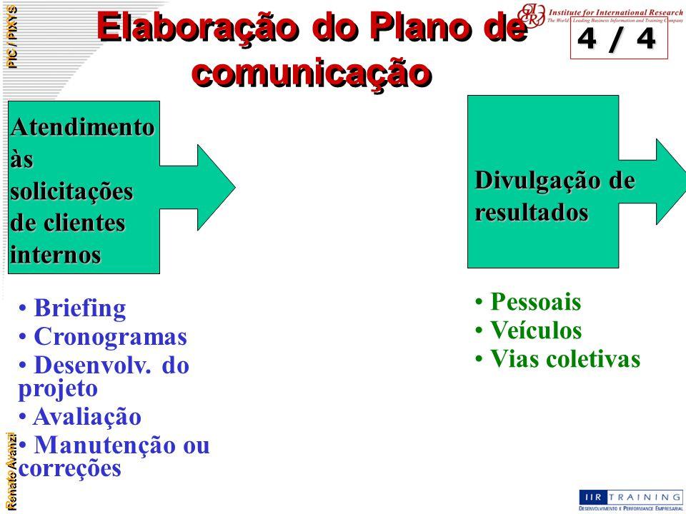Elaboração do Plano de comunicação