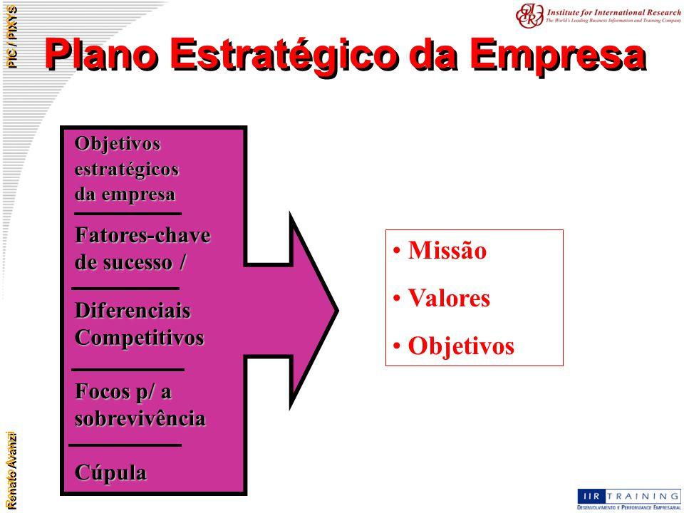 Plano Estratégico da Empresa
