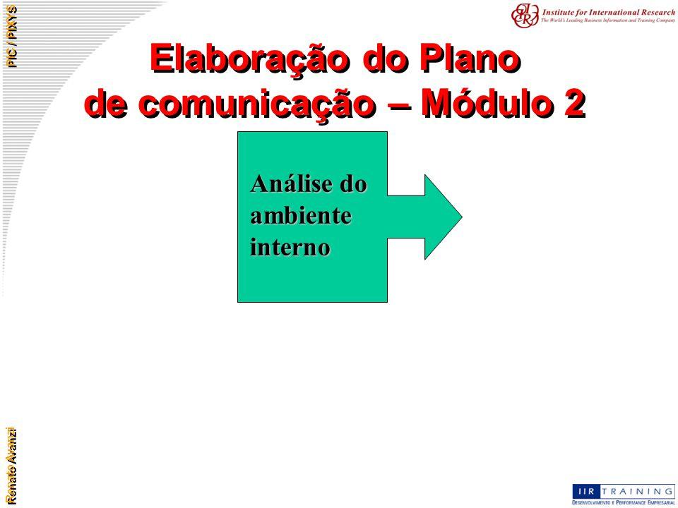 Elaboração do Plano de comunicação – Módulo 2