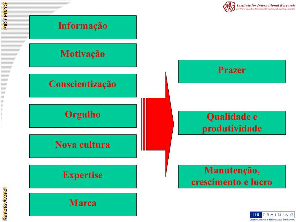 Qualidade e produtividade Manutenção, crescimento e lucro