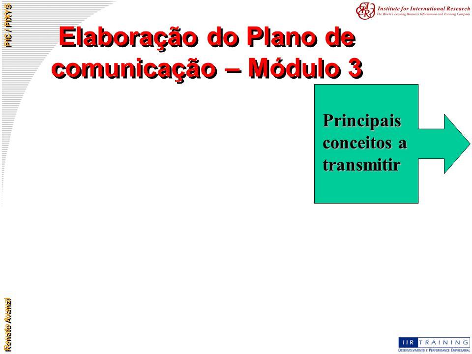 Elaboração do Plano de comunicação – Módulo 3