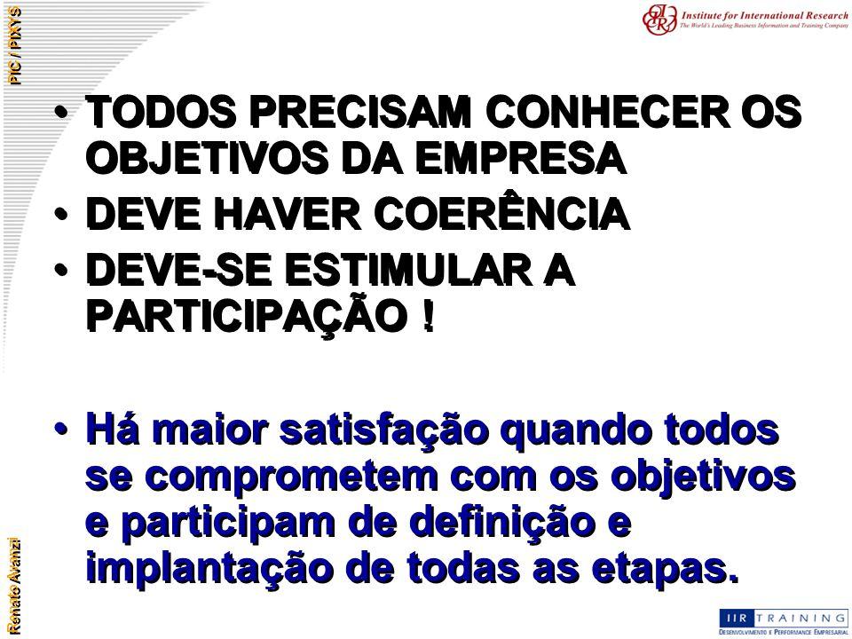TODOS PRECISAM CONHECER OS OBJETIVOS DA EMPRESA DEVE HAVER COERÊNCIA