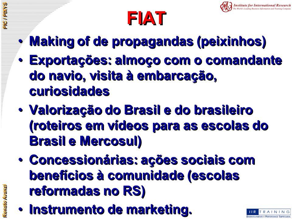FIAT Making of de propagandas (peixinhos)
