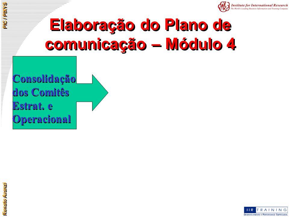 Elaboração do Plano de comunicação – Módulo 4
