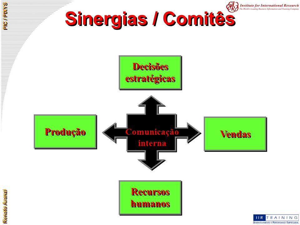 Decisões estratégicas