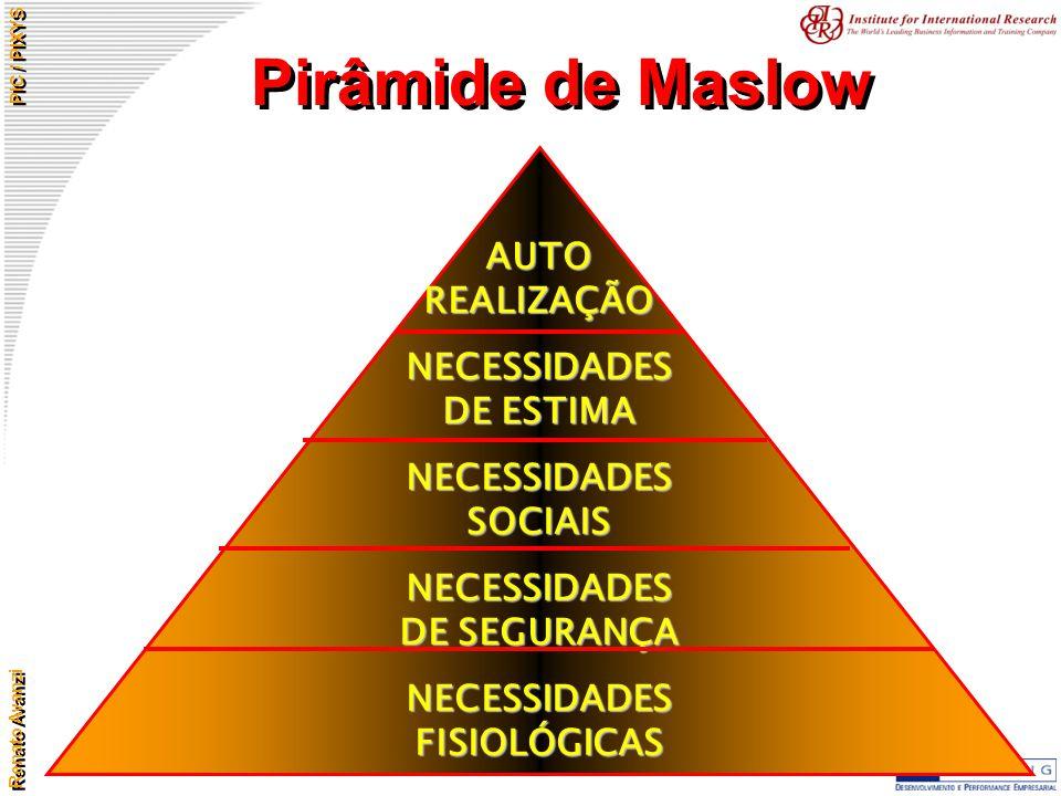 Pirâmide de Maslow AUTO REALIZAÇÃO NECESSIDADES DE ESTIMA