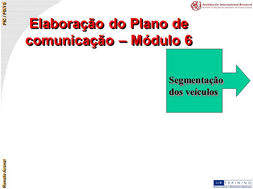 Elaboração do Plano de comunicação – Módulo 6