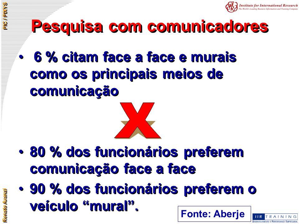 Pesquisa com comunicadores