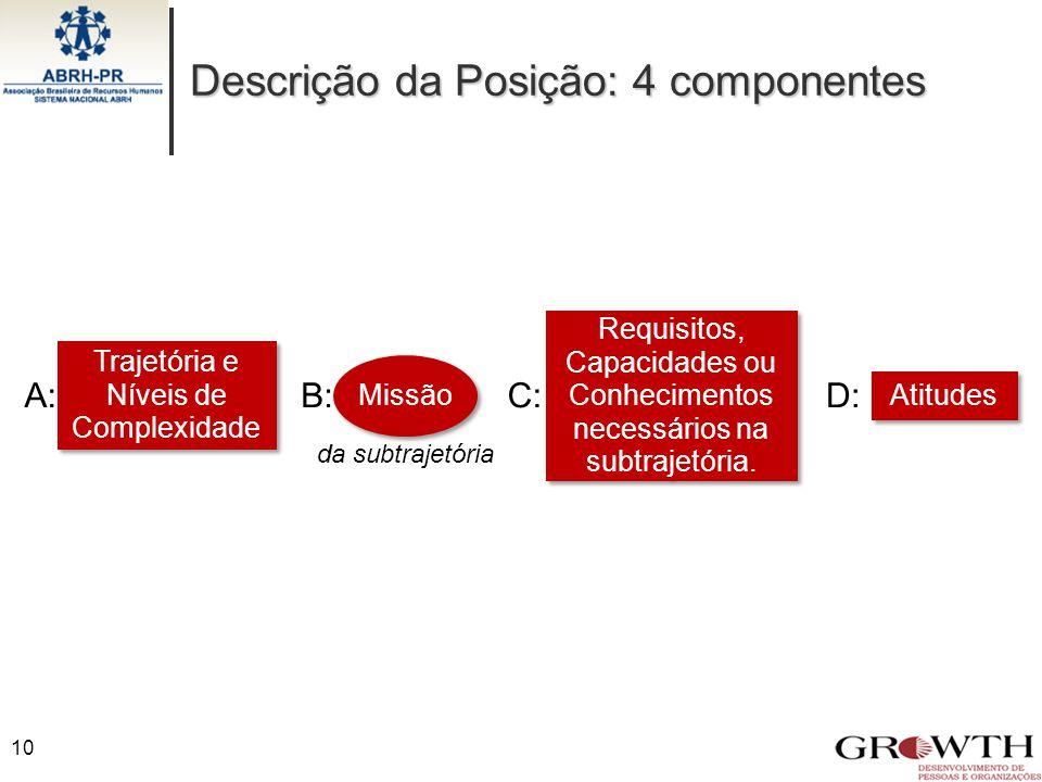 Descrição da Posição: 4 componentes