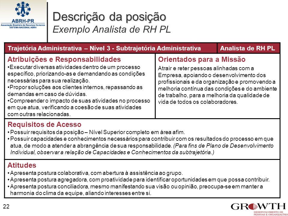 Descrição da posição Exemplo Analista de RH PL