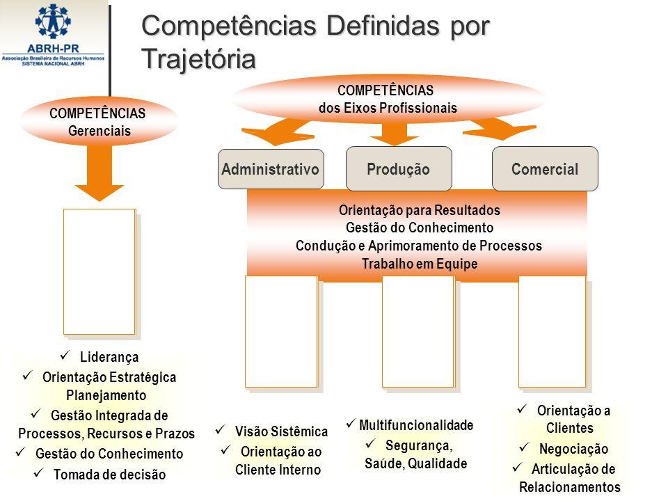 Competências Definidas por Trajetória