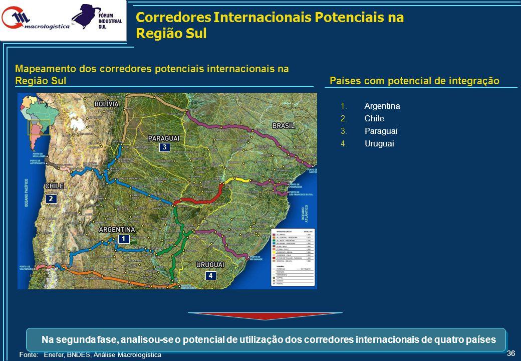 Mapeamento do Extrativismo Mineral e Florestal – Argentina