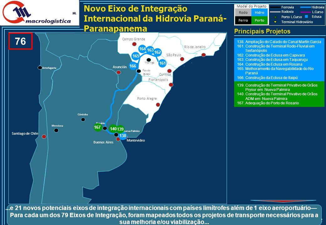 Construção da Ferrovia Norte-Sul entre Panorama e Rio Grande