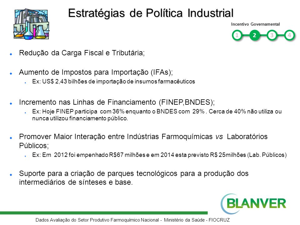 Estratégias de Política Industrial