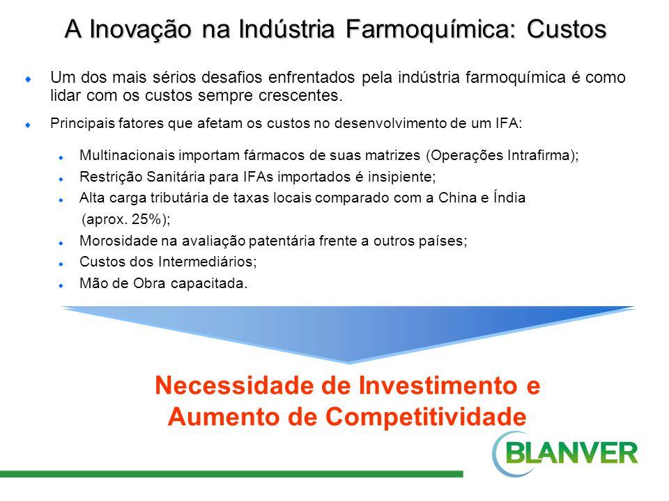 Necessidade de Investimento e Aumento de Competitividade