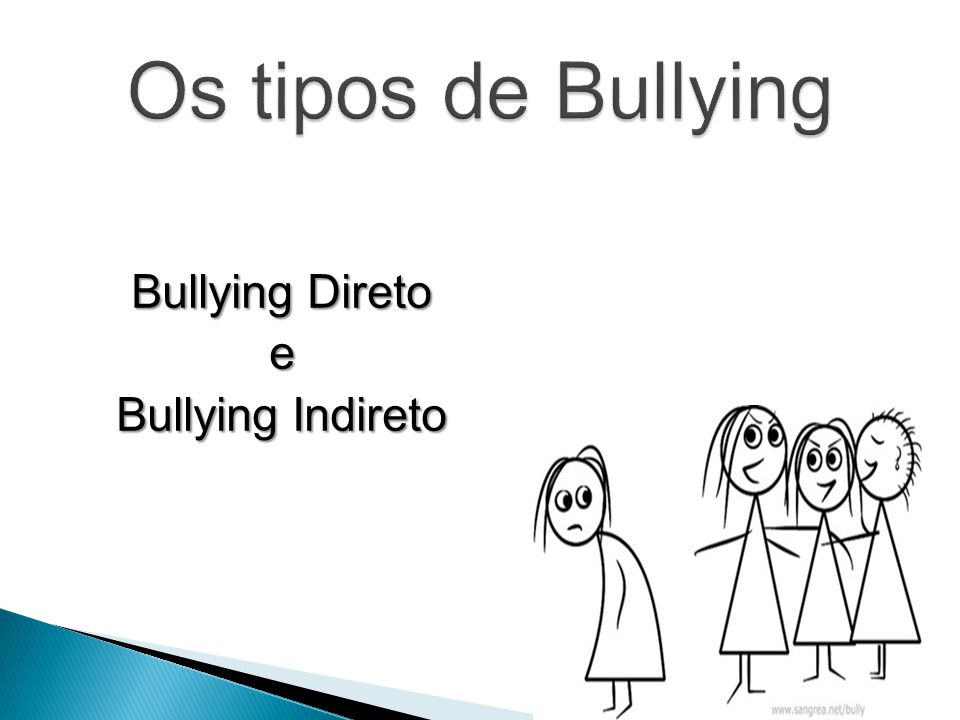 Bullying Direto e Bullying Indireto