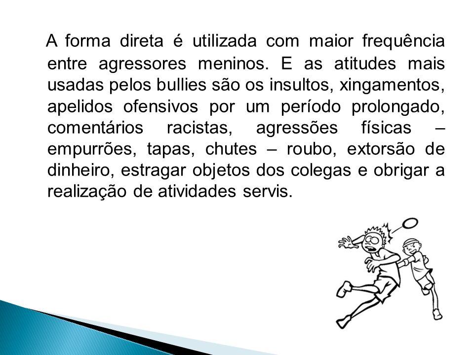 A forma direta é utilizada com maior frequência entre agressores meninos.