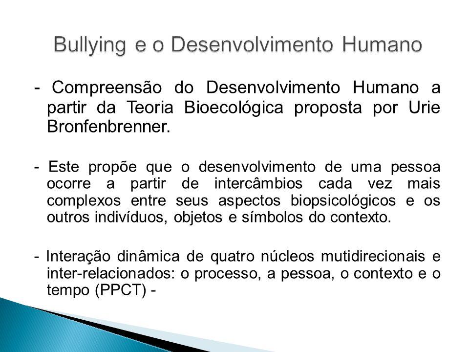 Bullying e o Desenvolvimento Humano