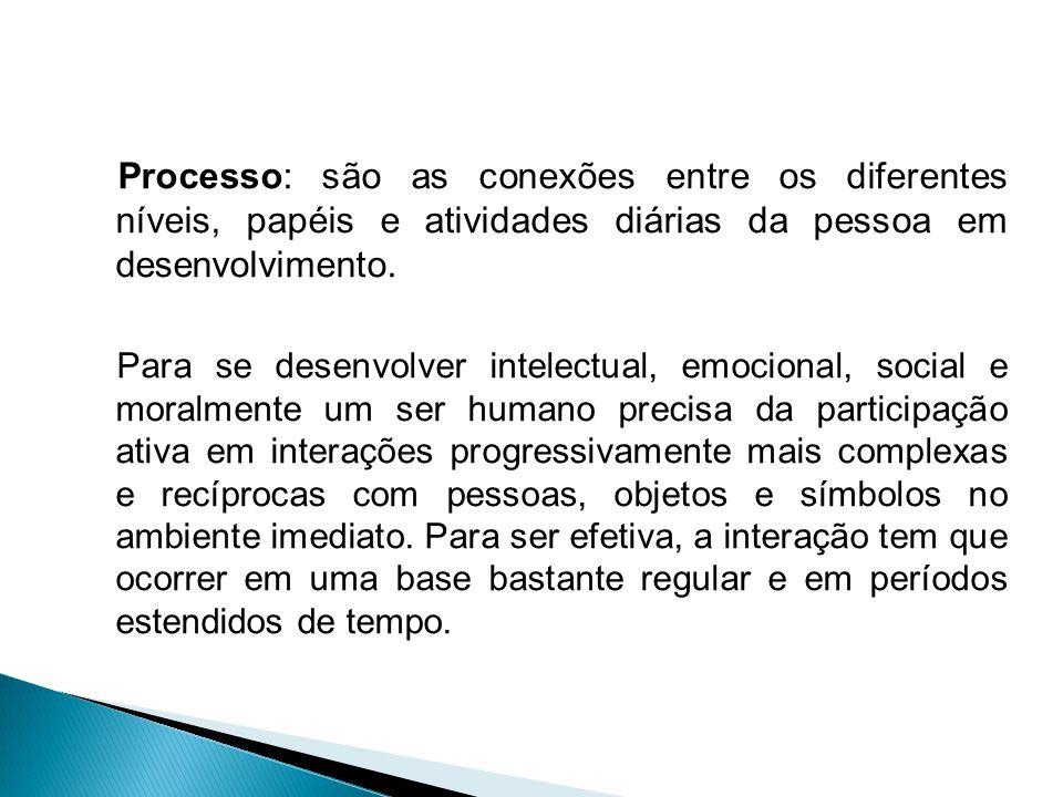 Processo: são as conexões entre os diferentes níveis, papéis e atividades diárias da pessoa em desenvolvimento.