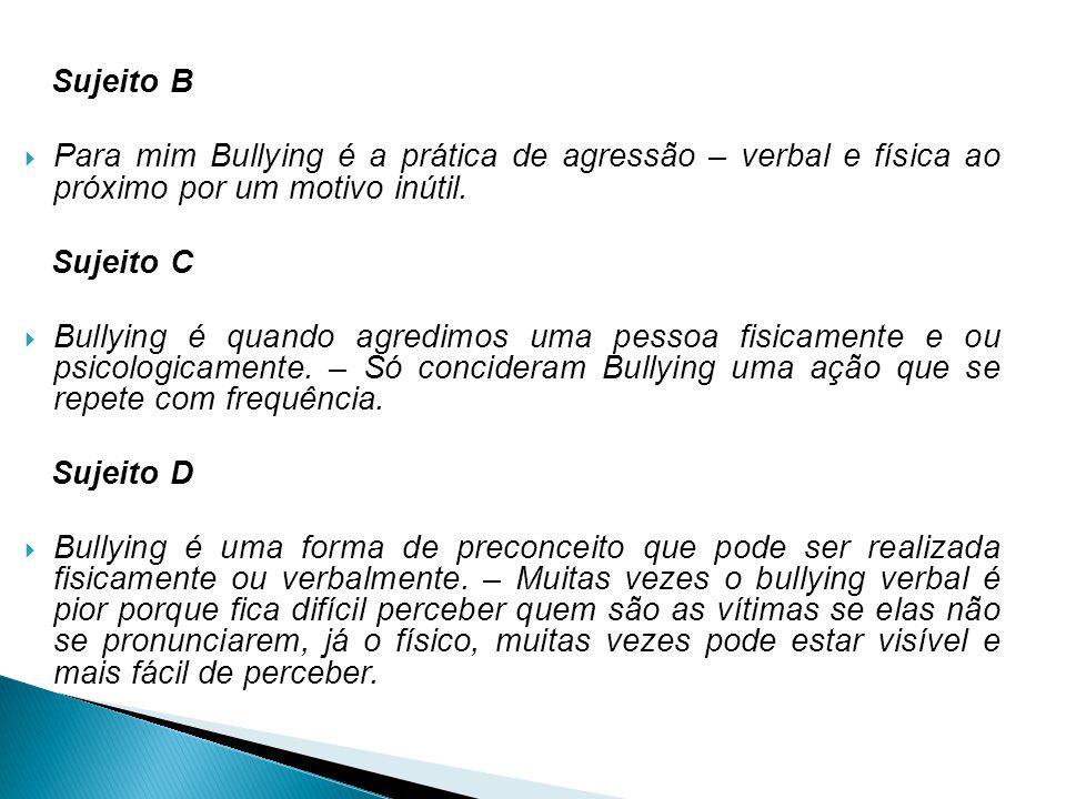 Sujeito B Para mim Bullying é a prática de agressão – verbal e física ao próximo por um motivo inútil.