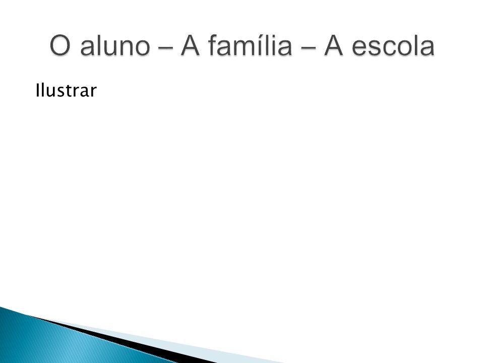 O aluno – A família – A escola