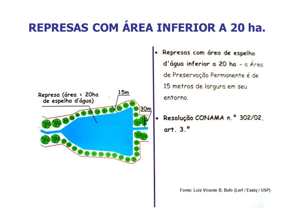 REPRESAS COM ÁREA INFERIOR A 20 ha.