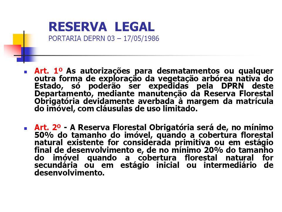 RESERVA LEGAL PORTARIA DEPRN 03 – 17/05/1986