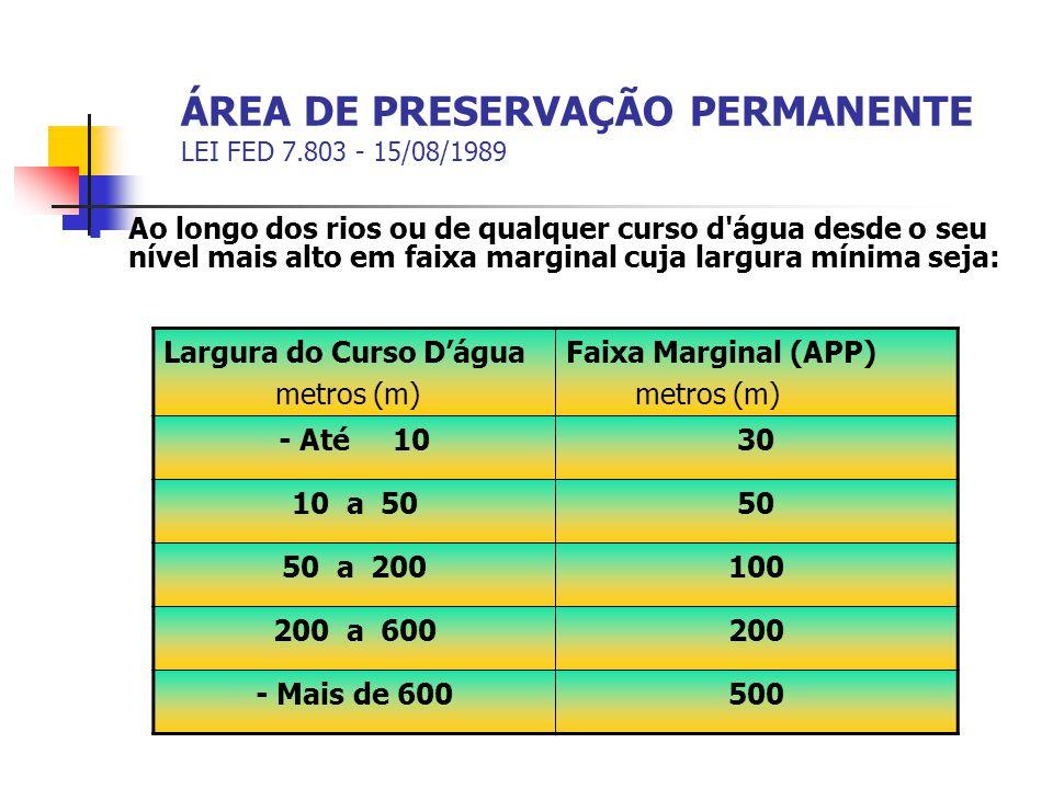 ÁREA DE PRESERVAÇÃO PERMANENTE LEI FED 7.803 - 15/08/1989
