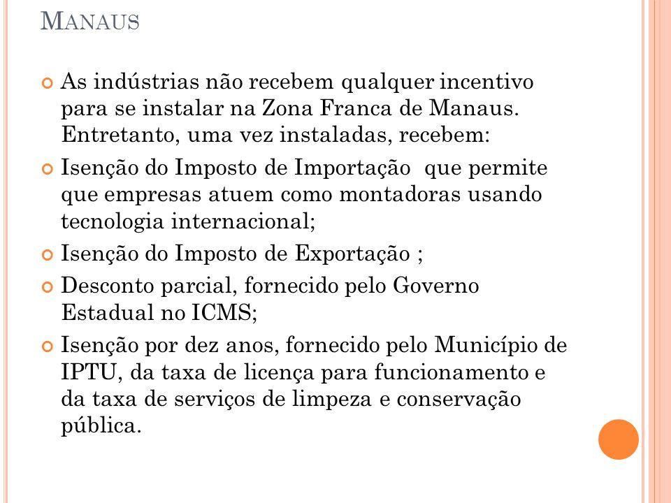 Benefícios fiscais- Zona Franca de Manaus