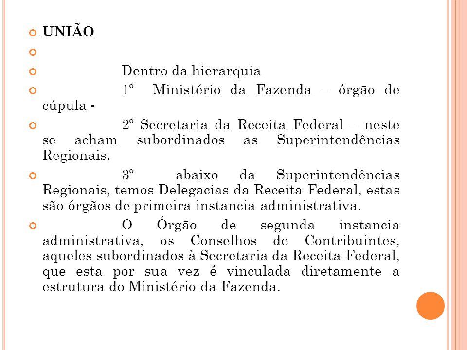 UNIÃO Dentro da hierarquia. 1º Ministério da Fazenda – órgão de cúpula -