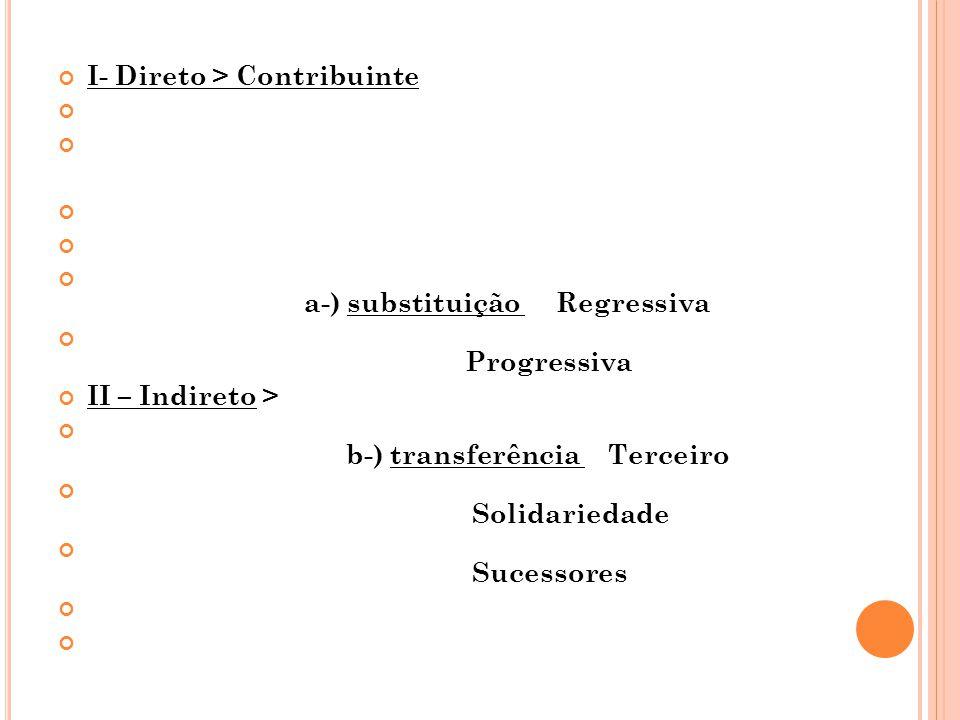 I- Direto > Contribuinte
