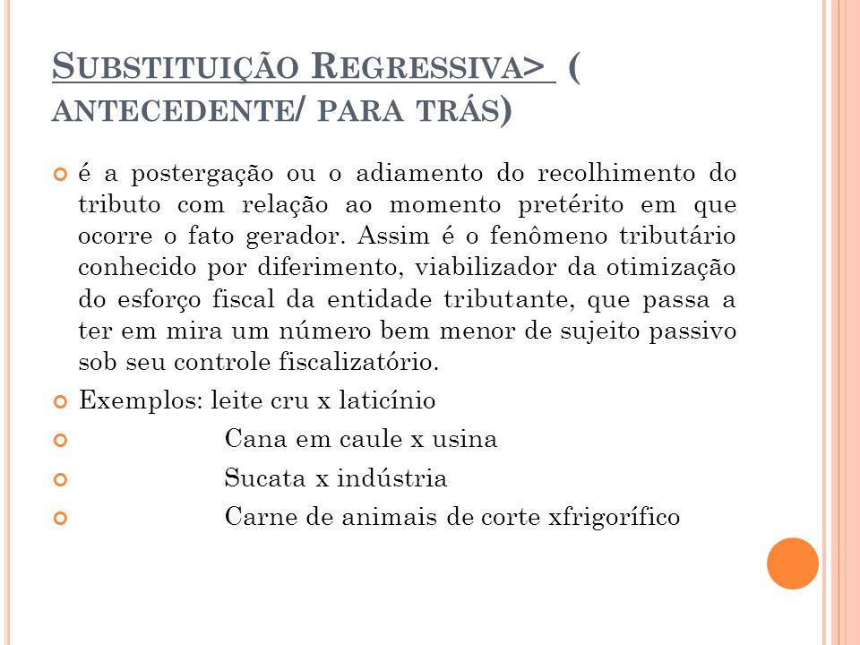 Substituição Regressiva> ( antecedente/ para trás)