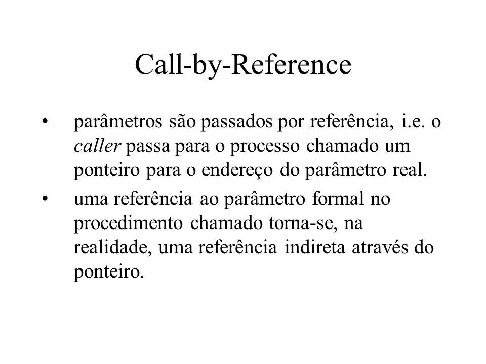 Call-by-Reference parâmetros são passados por referência, i.e. o caller passa para o processo chamado um ponteiro para o endereço do parâmetro real.