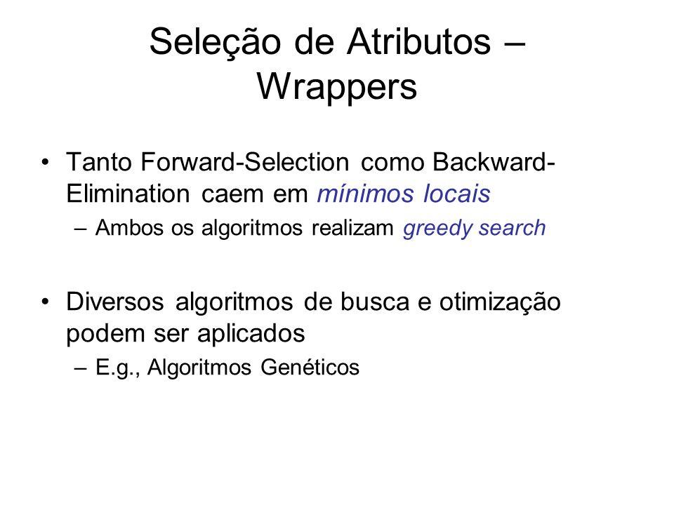 Seleção de Atributos – Wrappers
