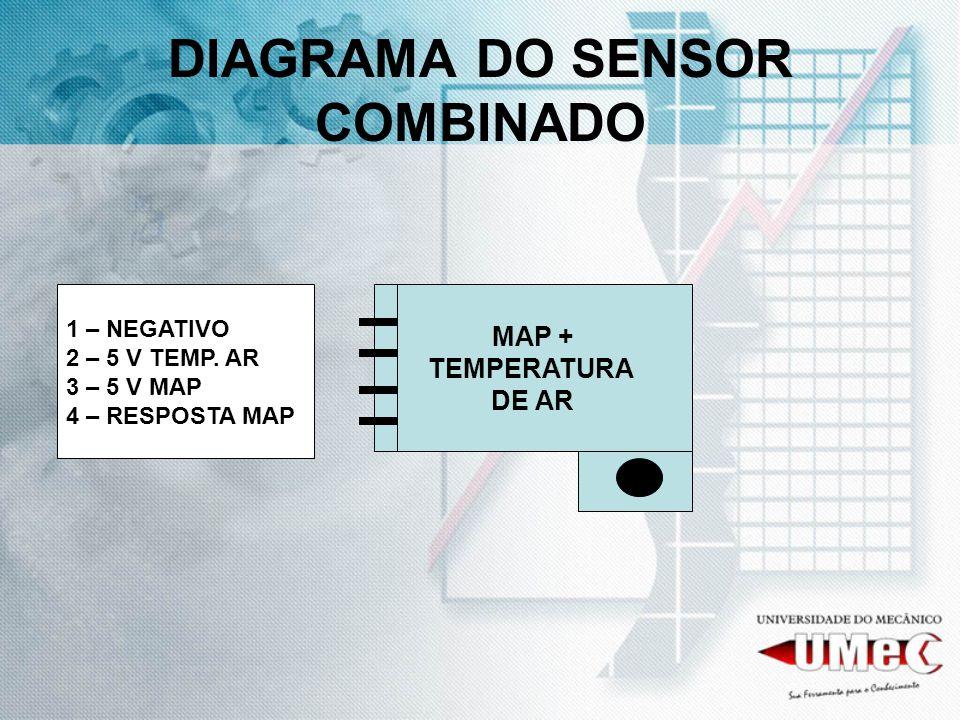 DIAGRAMA DO SENSOR COMBINADO