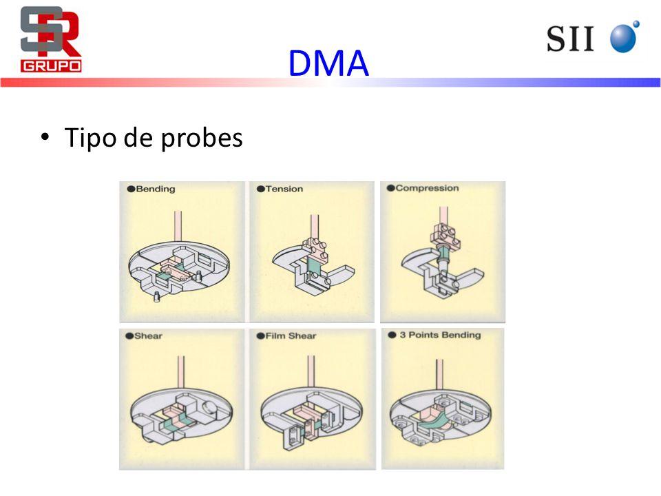 DMA Tipo de probes