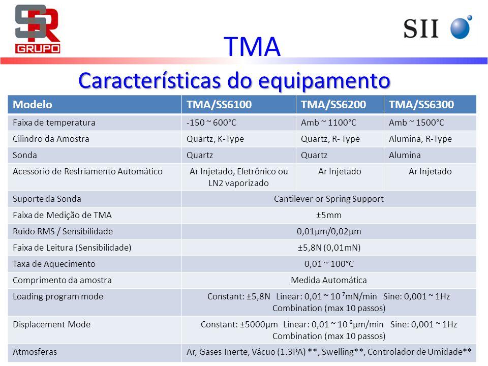 TMA Características do equipamento Modelo TMA/SS6100 TMA/SS6200