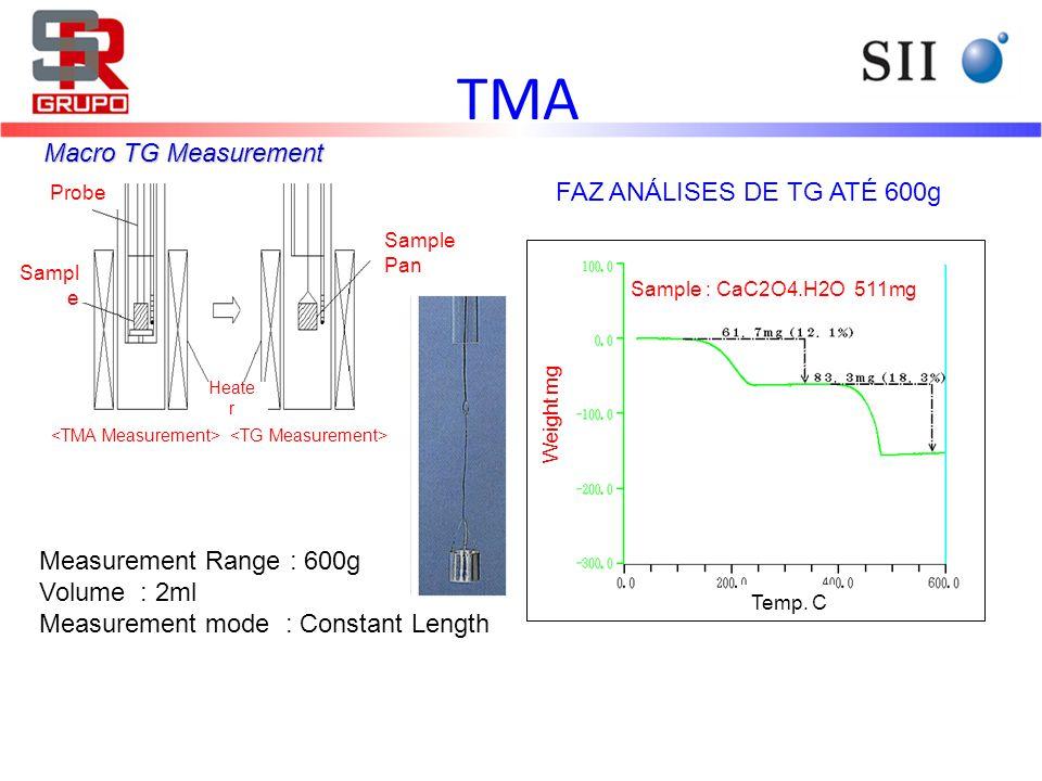 TMA Macro TG Measurement FAZ ANÁLISES DE TG ATÉ 600g