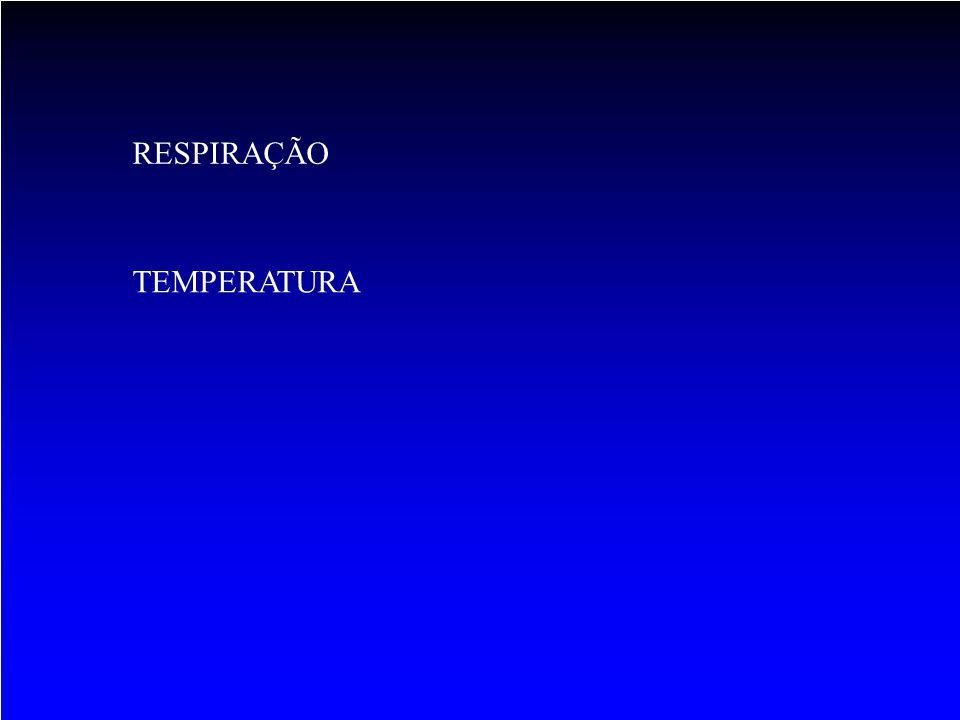 RESPIRAÇÃO TEMPERATURA