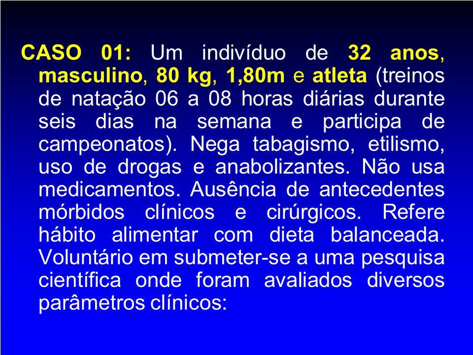 CASO 01: Um indivíduo de 32 anos, masculino, 80 kg, 1,80m e atleta (treinos de natação 06 a 08 horas diárias durante seis dias na semana e participa de campeonatos).