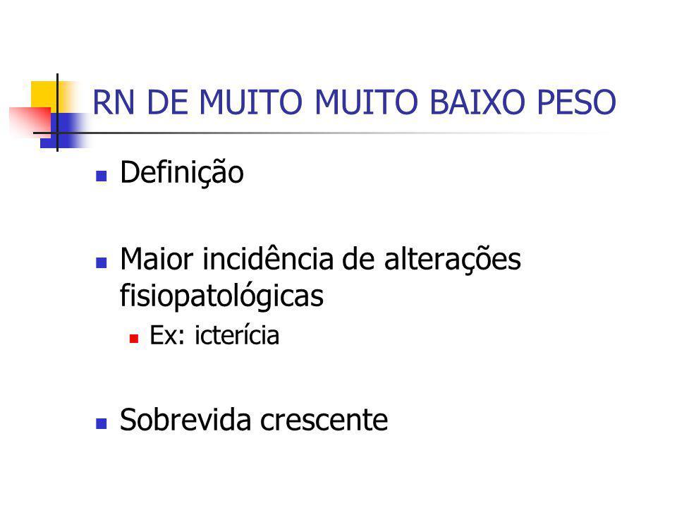 RN DE MUITO MUITO BAIXO PESO