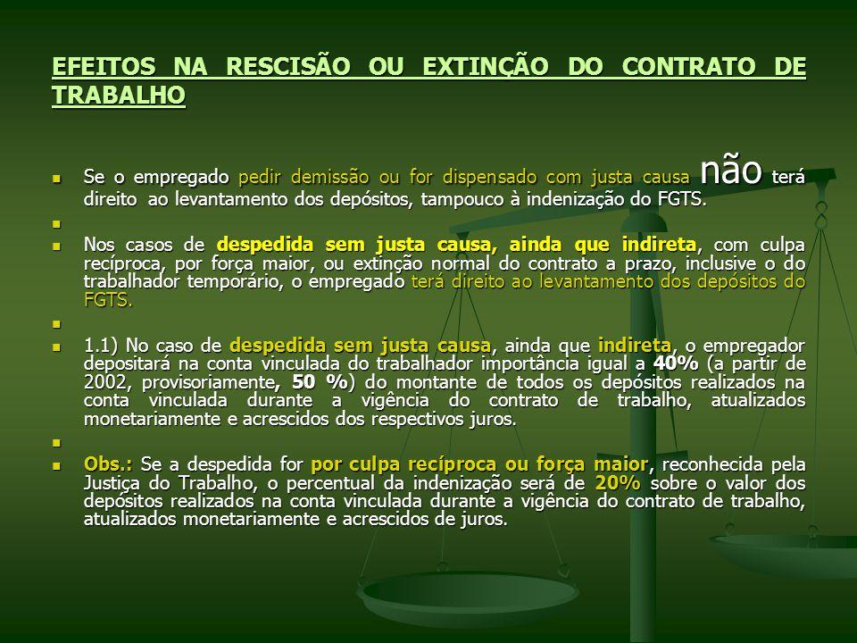 EFEITOS NA RESCISÃO OU EXTINÇÃO DO CONTRATO DE TRABALHO