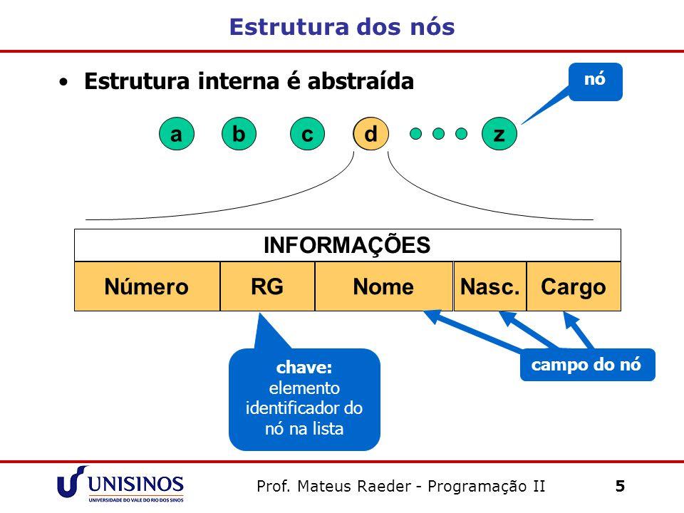 Estrutura interna é abstraída