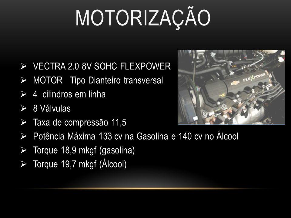 MOTORIZAÇÃO VECTRA 2.0 8V SOHC FLEXPOWER