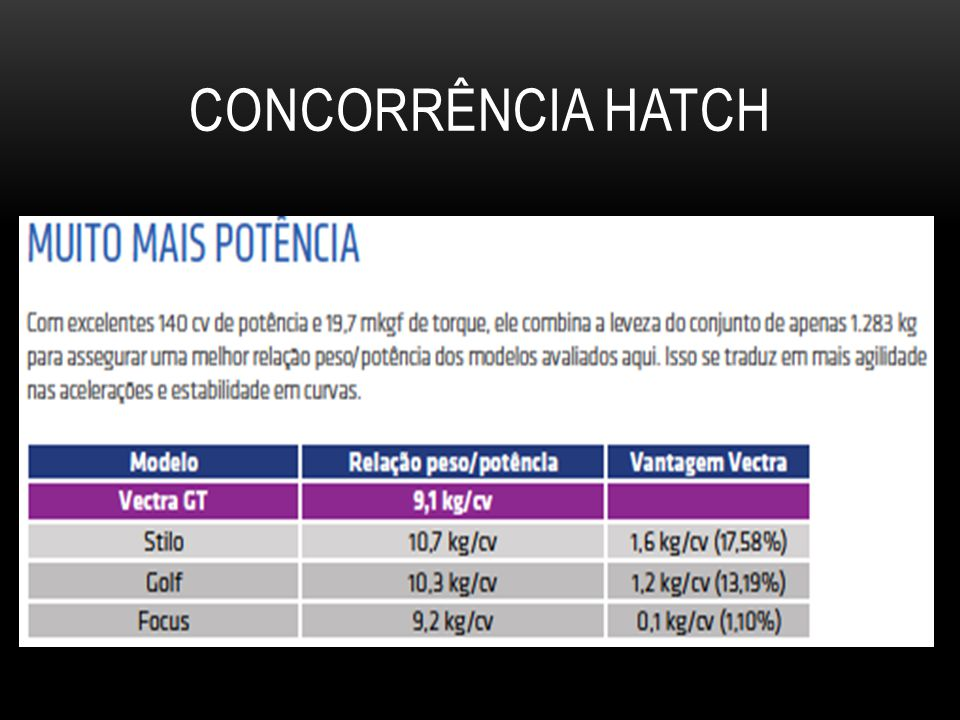 CONCORRÊNCIA HATCH