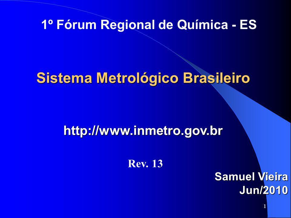 Sistema Metrológico Brasileiro http://www.inmetro.gov.br