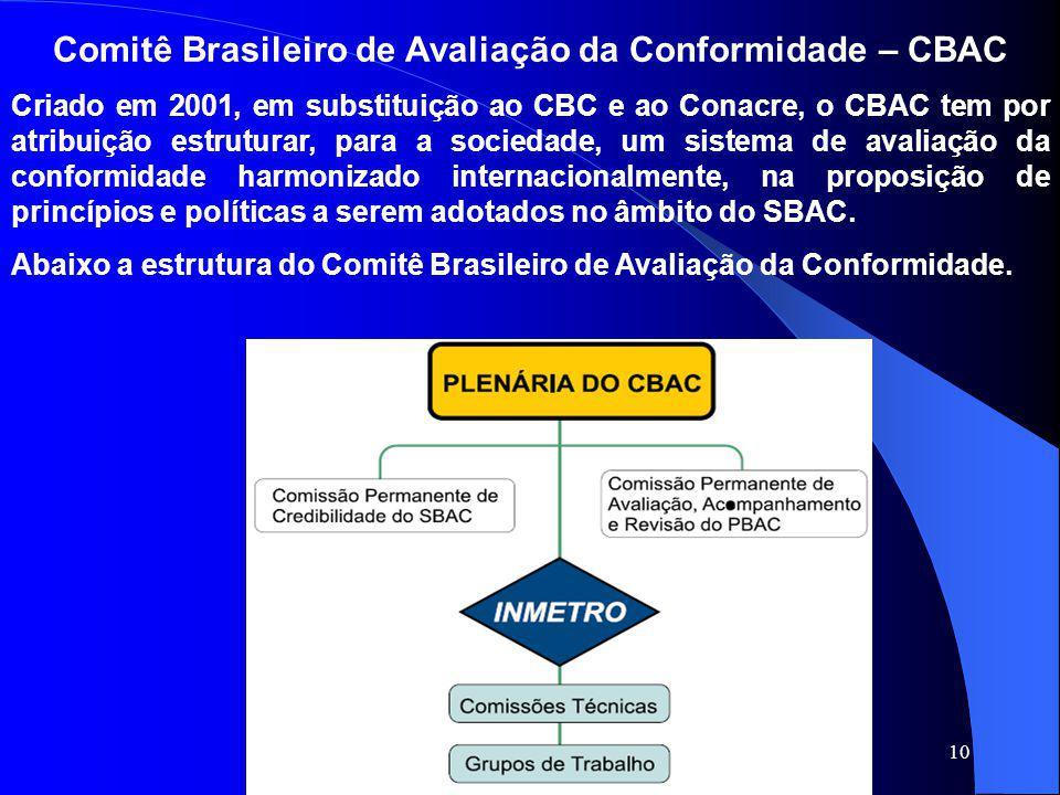 Comitê Brasileiro de Avaliação da Conformidade – CBAC