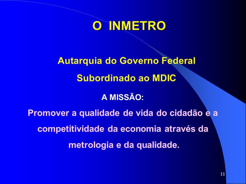 O INMETRO Autarquia do Governo Federal Subordinado ao MDIC